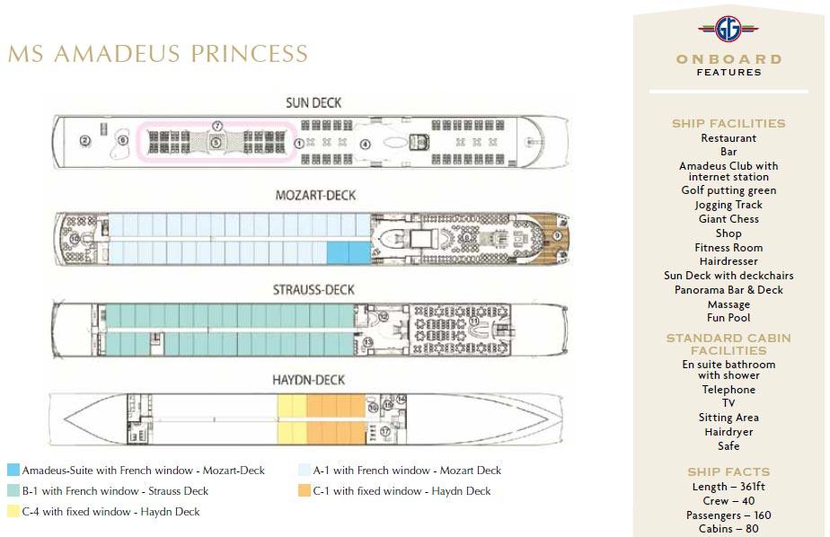 Amadeus Silver II | River Cruise Ships | Great Rail Journeys